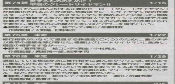 capítulos 74, 75, 76 y 77 de Dragon Ball Super